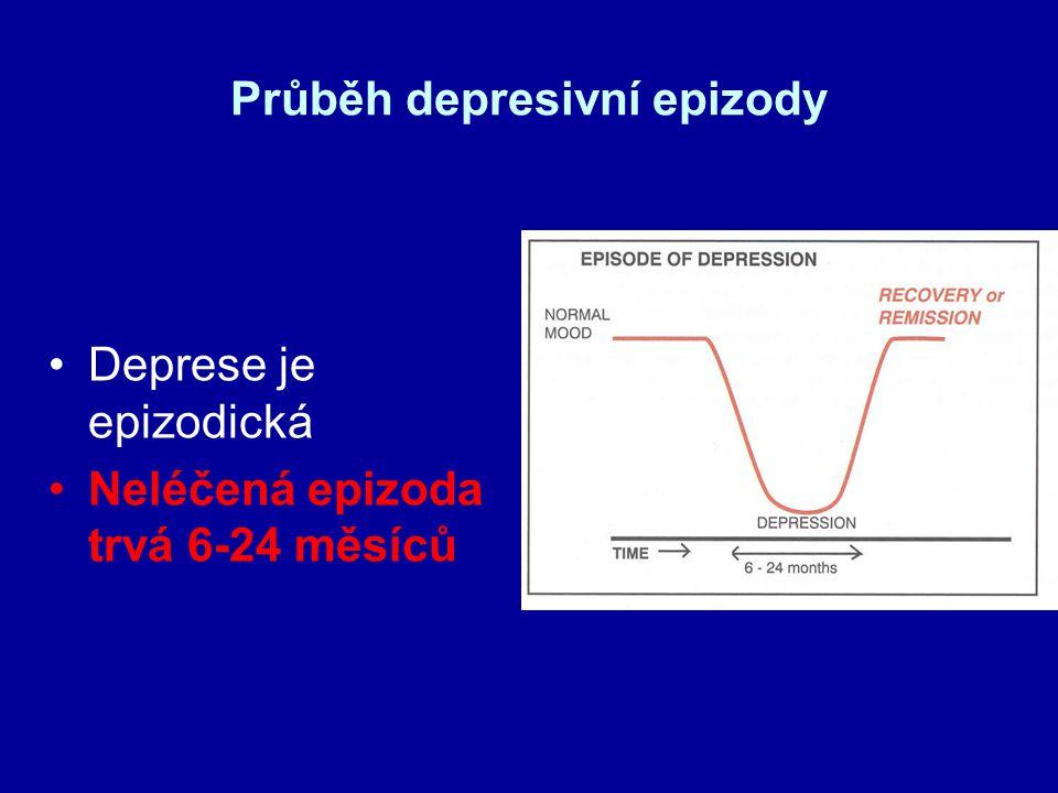 Průběh depresivní epizody