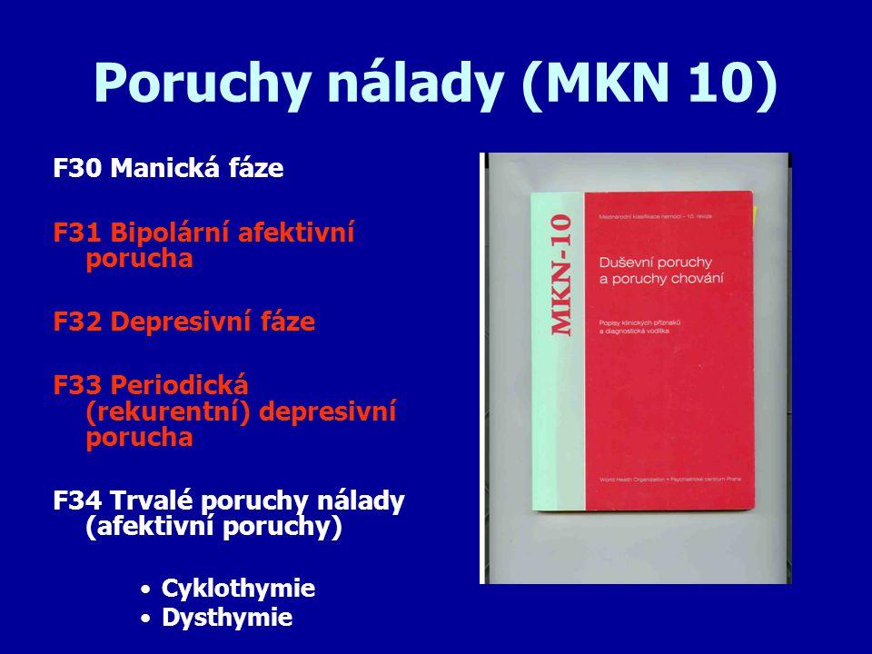 Poruchy nálady (MKN 10) F30 Manická fáze