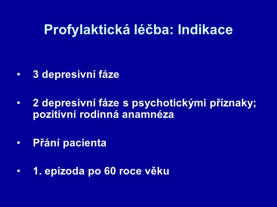 Profylaktická léčba: Indikace