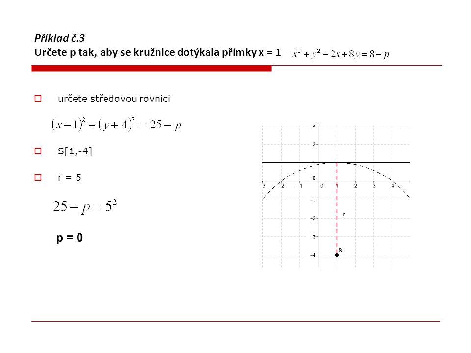 Příklad č.3 Určete p tak, aby se kružnice dotýkala přímky x = 1