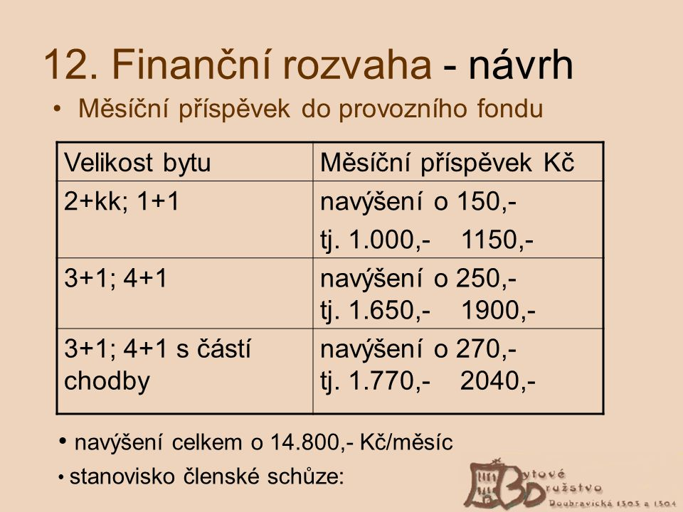12. Finanční rozvaha - návrh