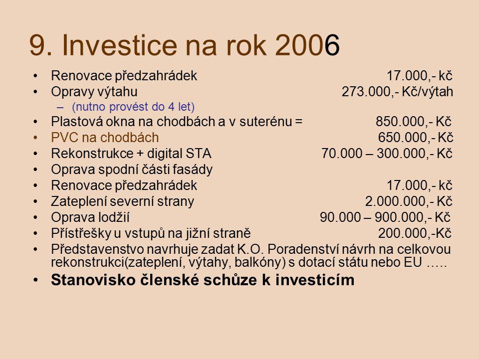 9. Investice na rok 2006 Stanovisko členské schůze k investicím