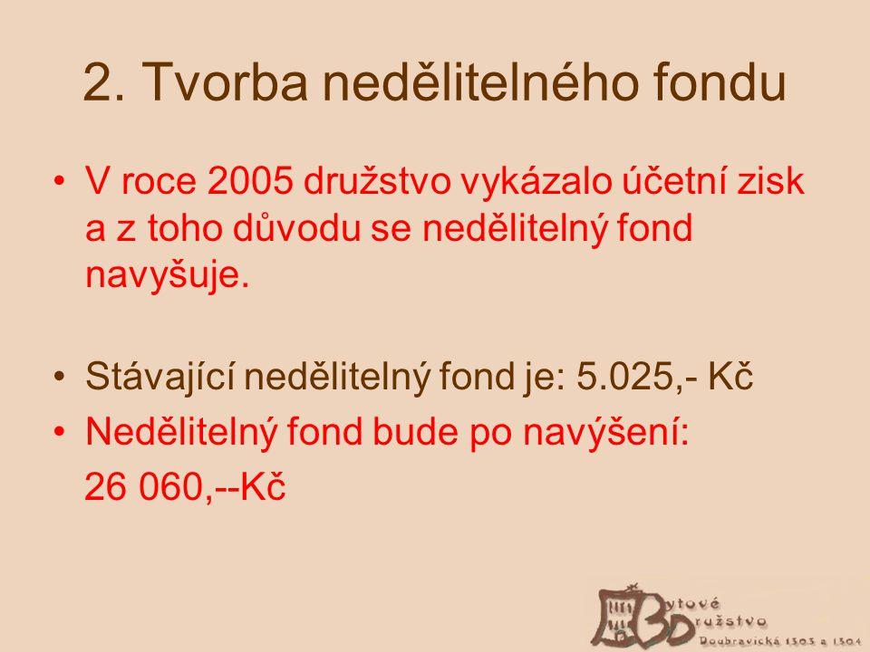 2. Tvorba nedělitelného fondu