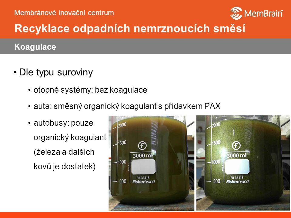 Recyklace odpadních nemrznoucích směsí