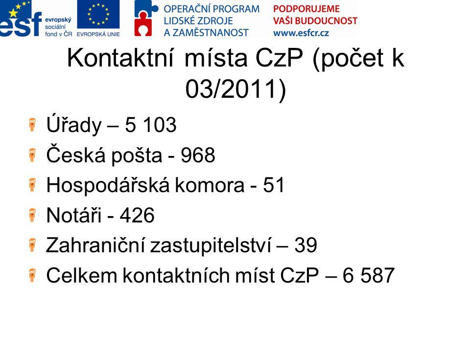 Kontaktní místa CzP (počet k 03/2011)