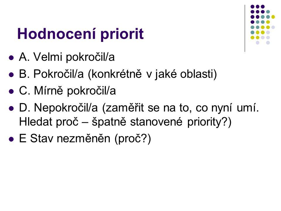 Hodnocení priorit A. Velmi pokročil/a
