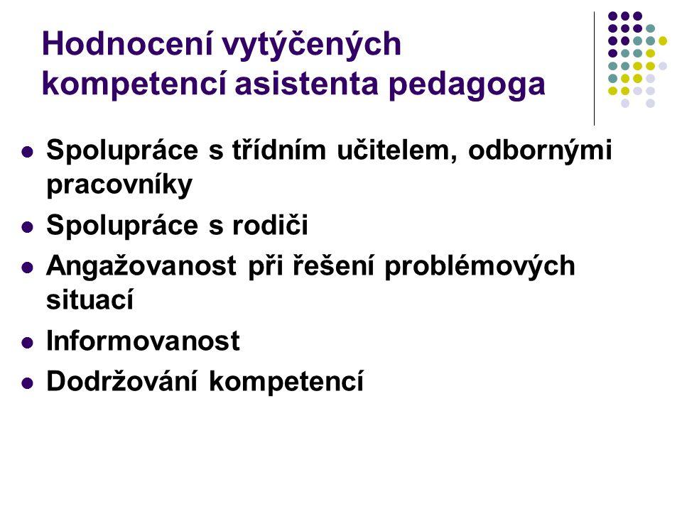 Hodnocení vytýčených kompetencí asistenta pedagoga