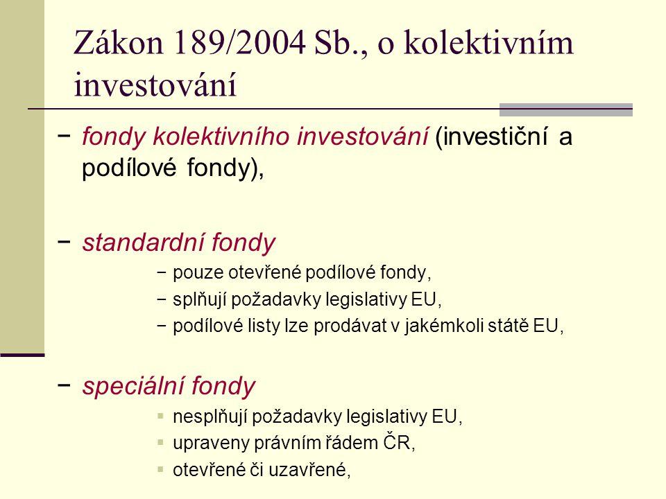 Zákon 189/2004 Sb., o kolektivním investování