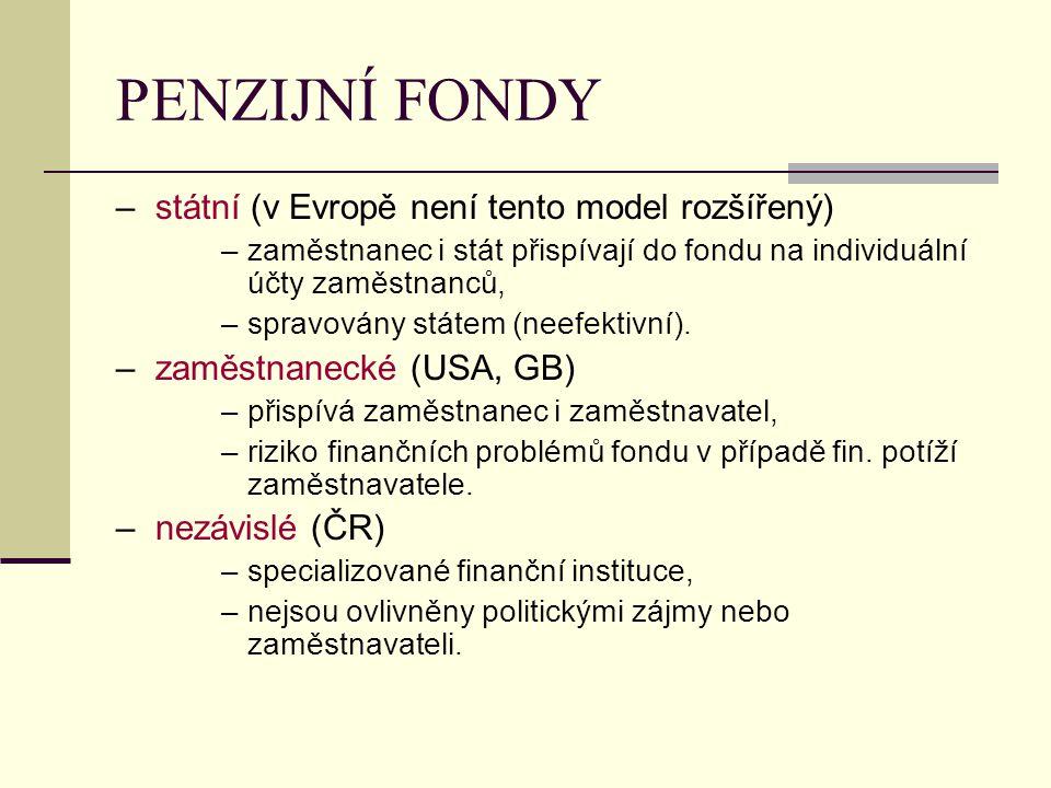 PENZIJNÍ FONDY státní (v Evropě není tento model rozšířený)