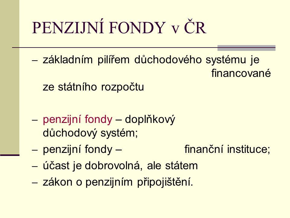 PENZIJNÍ FONDY v ČR základním pilířem důchodového systému je financované ze státního rozpočtu.