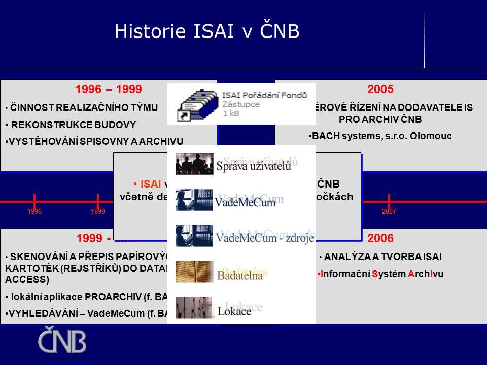 Historie ISAI v ČNB 2007 (2. ledna 2007) 1996 – 1999 2005 1999 - 2001