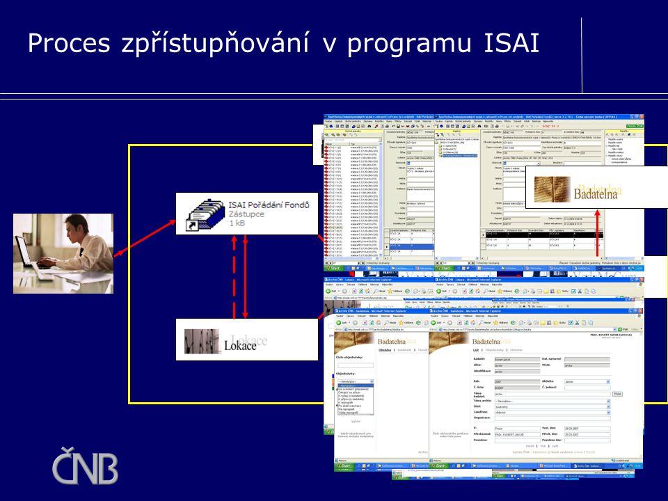 Proces zpřístupňování v programu ISAI
