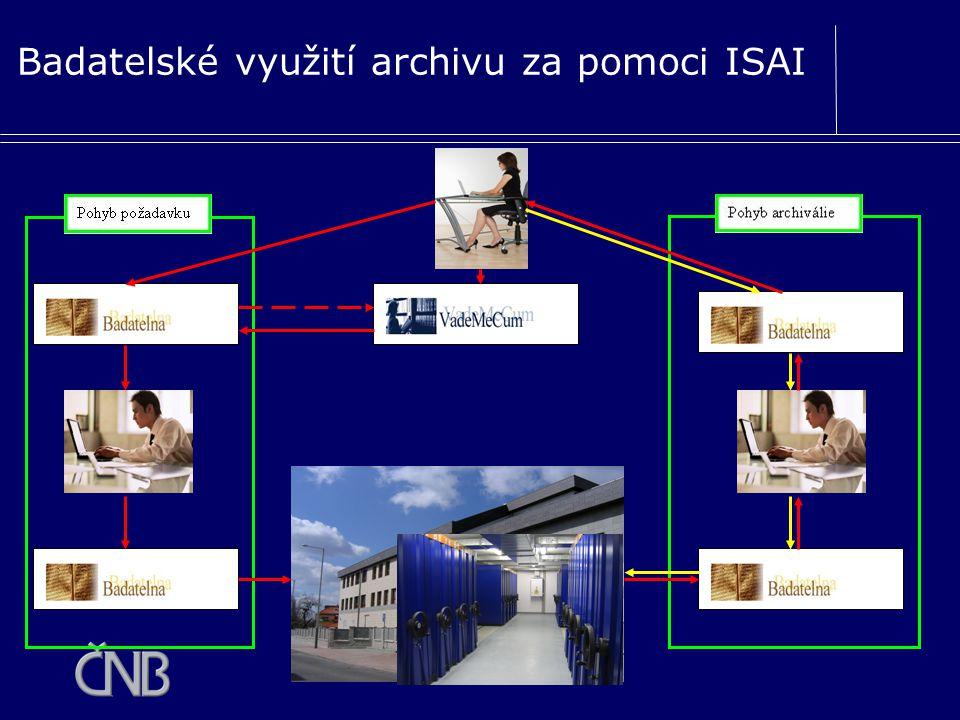 Badatelské využití archivu za pomoci ISAI