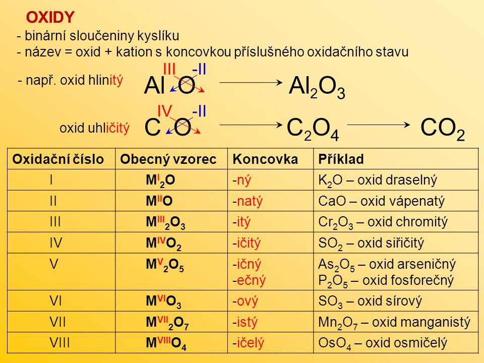 Al O -II III Al2O3 C O -II IV C2O4 CO2 OXIDY
