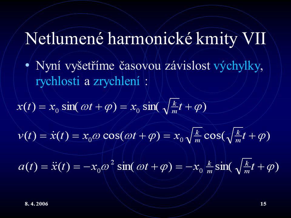 Netlumené harmonické kmity VII