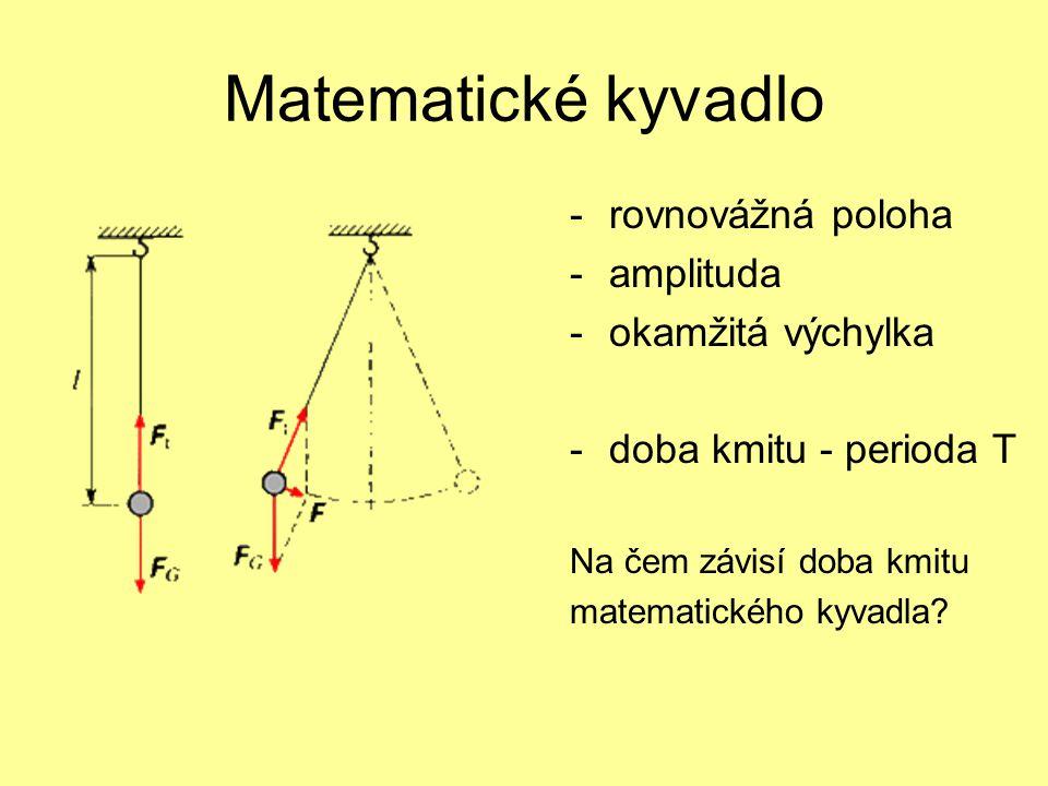 Matematické kyvadlo rovnovážná poloha amplituda okamžitá výchylka