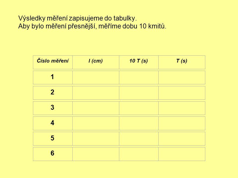 Výsledky měření zapisujeme do tabulky