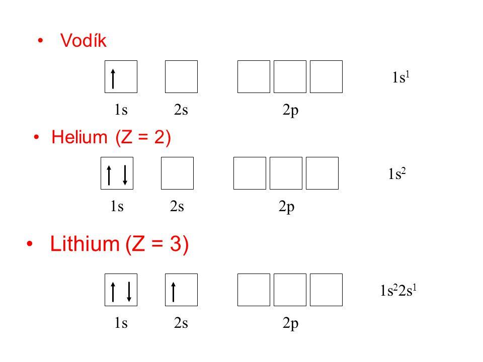 Lithium (Z = 3) Vodík Helium (Z = 2) 1s1 1s 2s 2p 1s2 1s 2s 2p 1s22s1