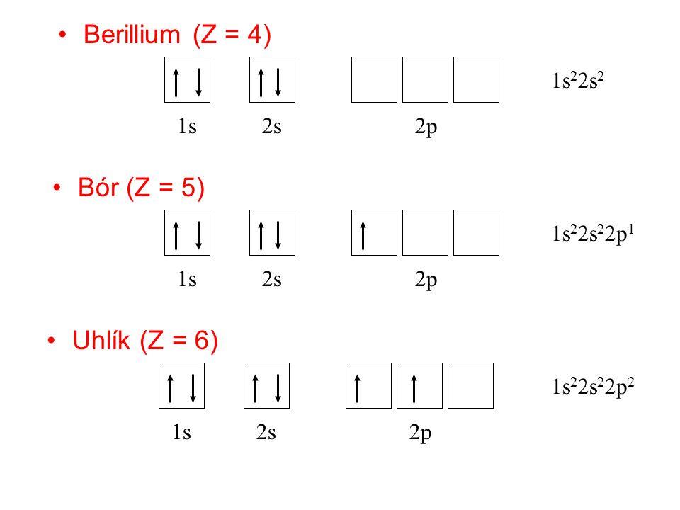 Berillium (Z = 4) Bór (Z = 5) Uhlík (Z = 6) 1s22s2 1s 2s 2p 1s22s22p1