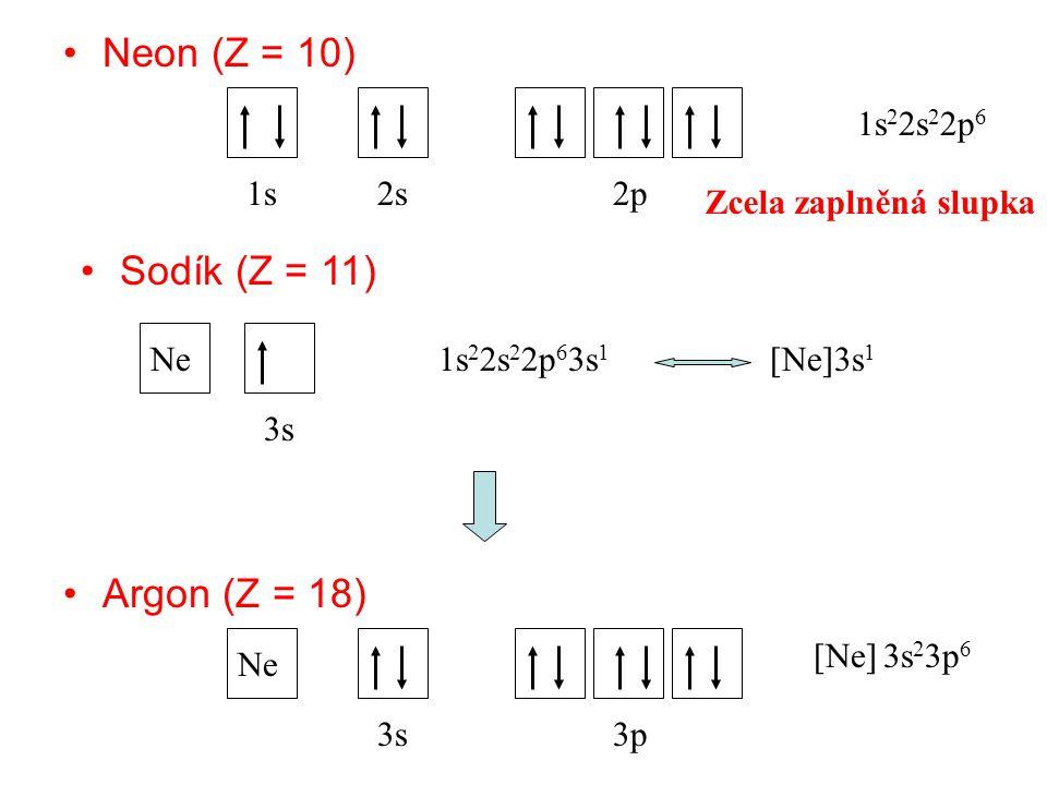 Neon (Z = 10) Sodík (Z = 11) Argon (Z = 18) 1s22s22p6 1s 2s 2p