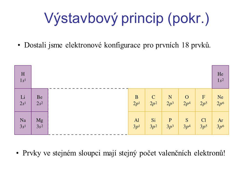 Výstavbový princip (pokr.)