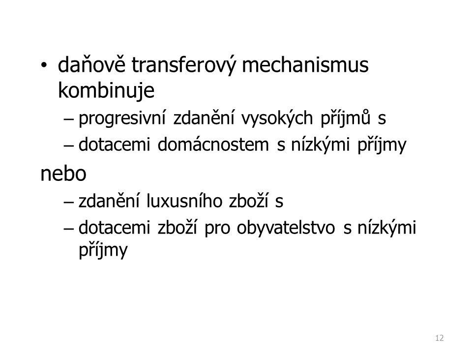 daňově transferový mechanismus kombinuje