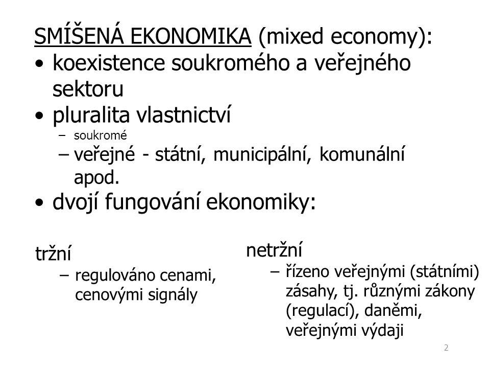 SMÍŠENÁ EKONOMIKA (mixed economy):