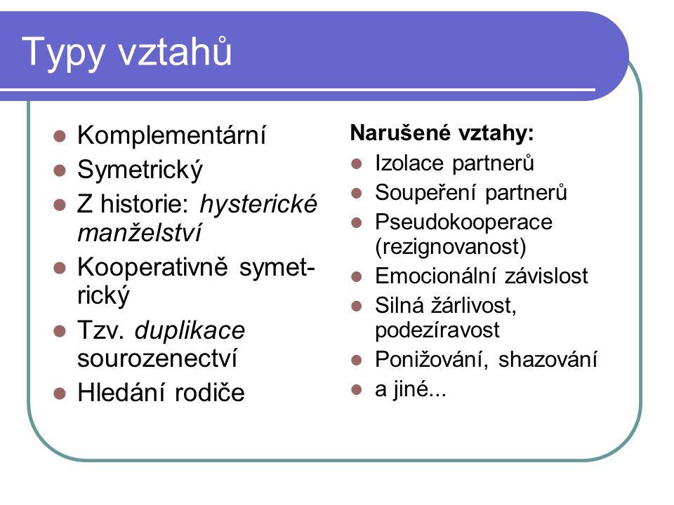 Typy vztahů Komplementární Symetrický