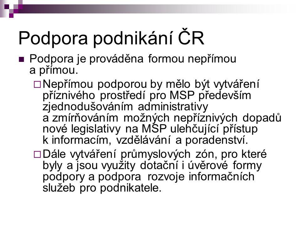 Podpora podnikání ČR Podpora je prováděna formou nepřímou a přímou.