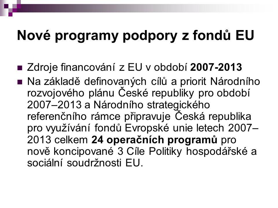 Nové programy podpory z fondů EU
