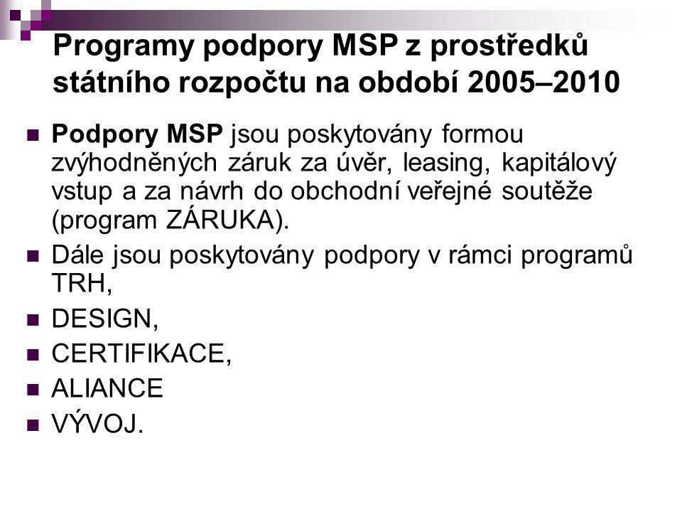 Programy podpory MSP z prostředků státního rozpočtu na období 2005–2010