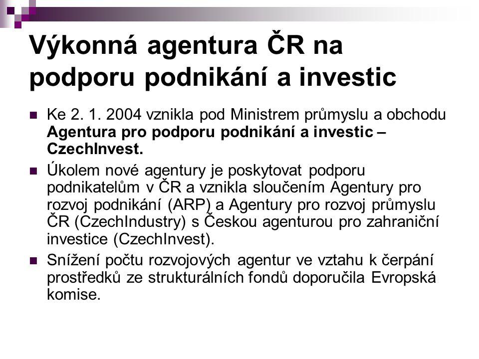 Výkonná agentura ČR na podporu podnikání a investic