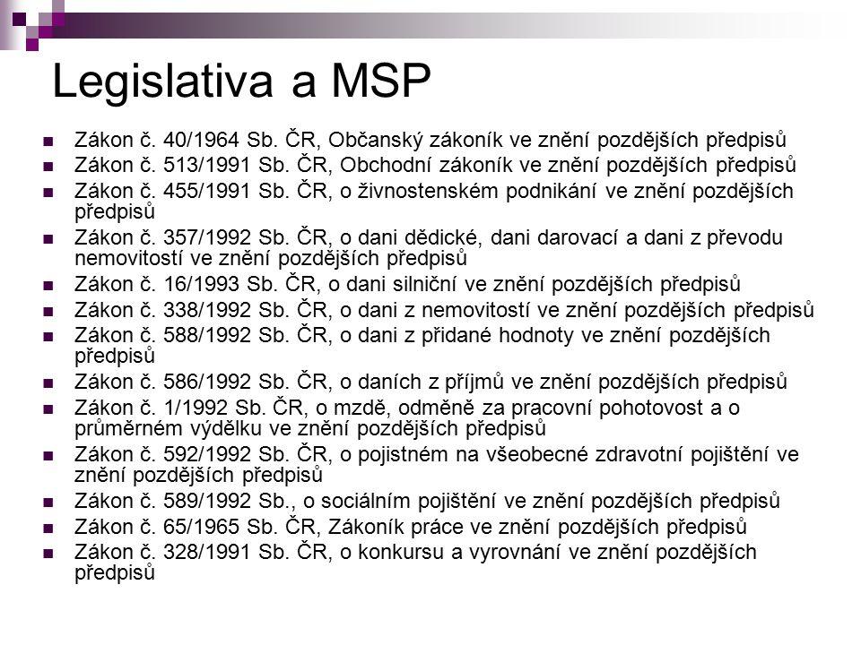 Legislativa a MSP Zákon č. 40/1964 Sb. ČR, Občanský zákoník ve znění pozdějších předpisů.