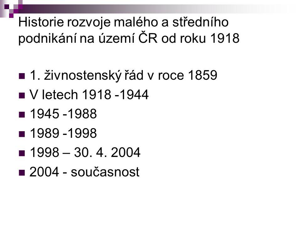 Historie rozvoje malého a středního podnikání na území ČR od roku 1918