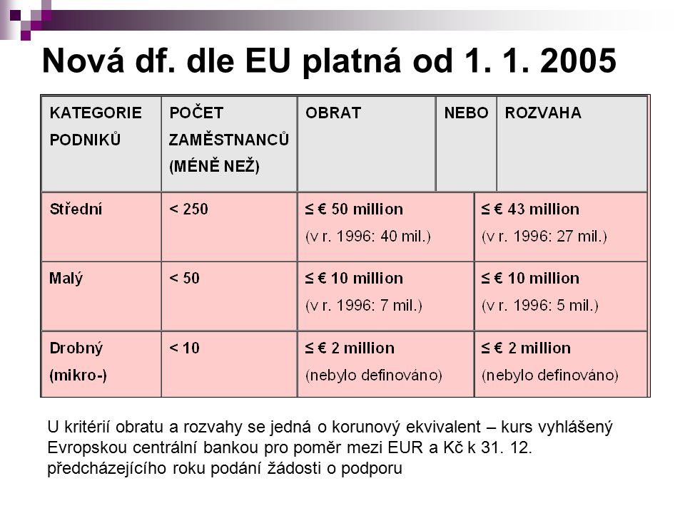 Nová df. dle EU platná od 1. 1. 2005