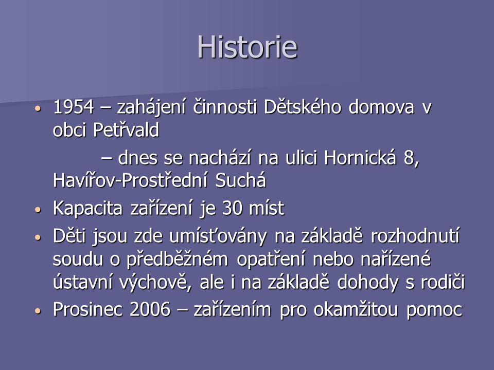 Historie 1954 – zahájení činnosti Dětského domova v obci Petřvald