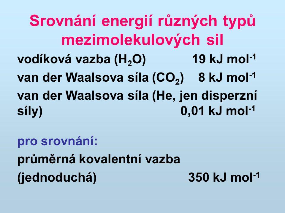 Srovnání energií různých typů mezimolekulových sil