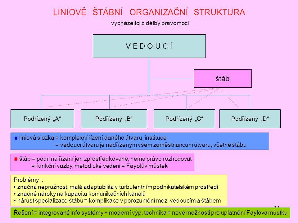 LINIOVĚ ŠTÁBNÍ ORGANIZAČNÍ STRUKTURA vycházející z dělby pravomocí