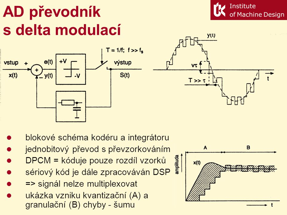 AD převodník s delta modulací