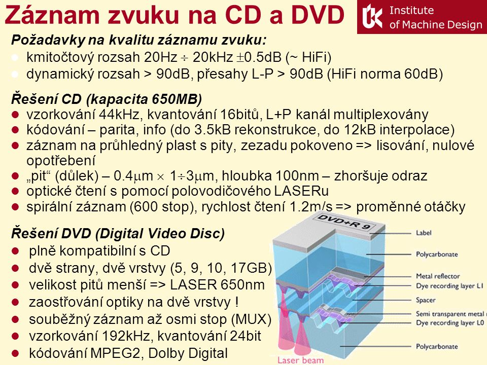 Záznam zvuku na CD a DVD Požadavky na kvalitu záznamu zvuku:
