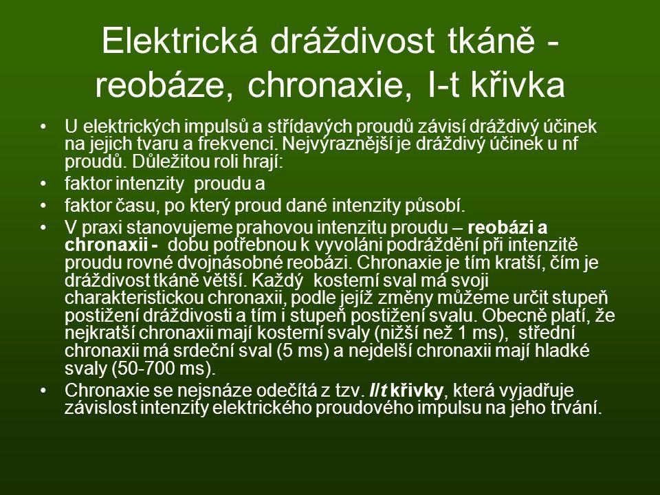 Elektrická dráždivost tkáně - reobáze, chronaxie, I-t křivka
