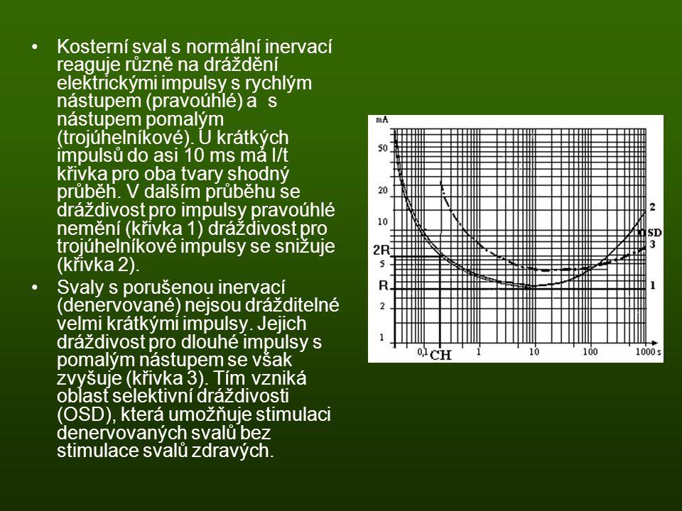 Kosterní sval s normální inervací reaguje různě na dráždění elektrickými impulsy s rychlým nástupem (pravoúhlé) a s nástupem pomalým (trojúhelníkové). U krátkých impulsů do asi 10 ms má I/t křivka pro oba tvary shodný průběh. V dalším průběhu se dráždivost pro impulsy pravoúhlé nemění (křivka 1) dráždivost pro trojúhelníkové impulsy se snižuje (křivka 2).