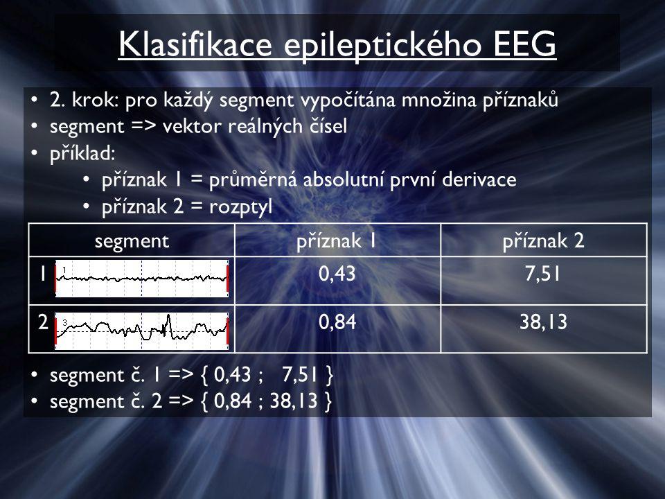 Klasifikace epileptického EEG
