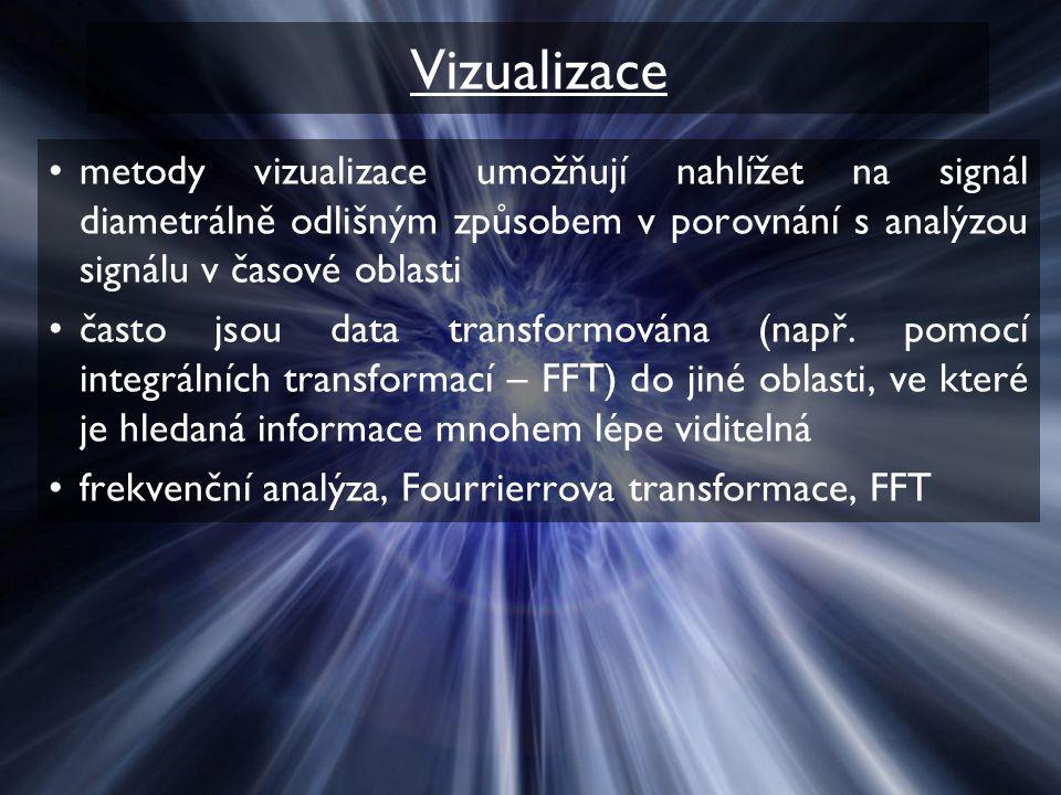 Vizualizace metody vizualizace umožňují nahlížet na signál diametrálně odlišným způsobem v porovnání s analýzou signálu v časové oblasti.
