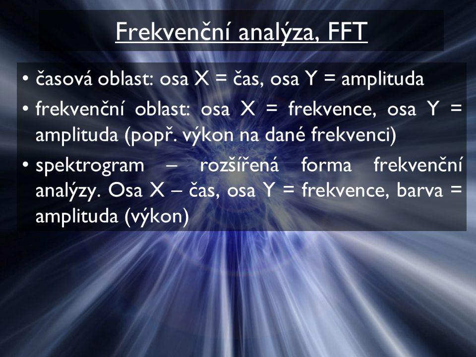 Frekvenční analýza, FFT