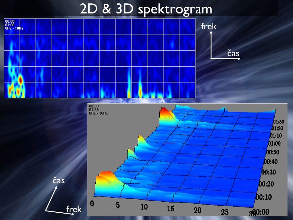 2D & 3D spektrogram frek čas čas frek