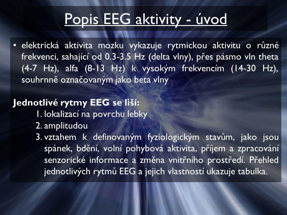 Popis EEG aktivity - úvod