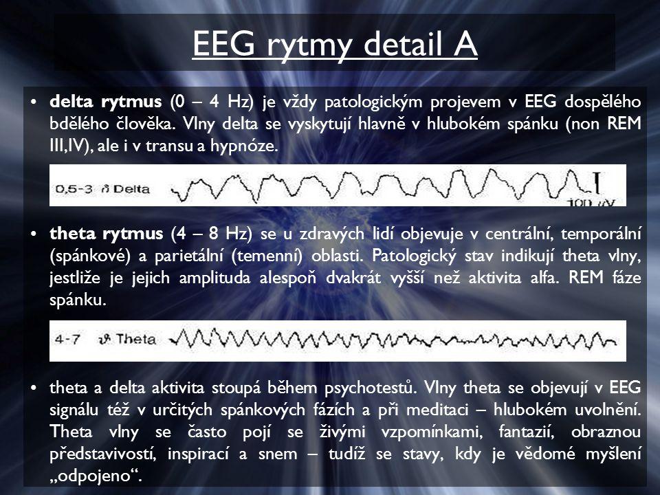 EEG rytmy detail A