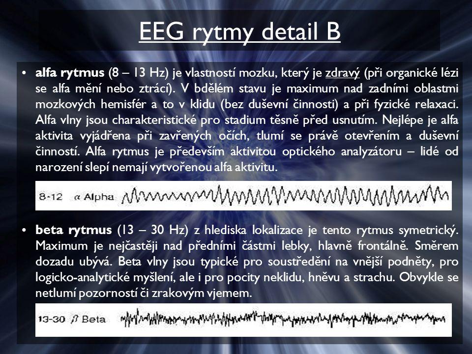 EEG rytmy detail B