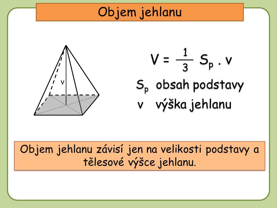 V = Sp . v Objem jehlanu Sp obsah podstavy v výška jehlanu 1 3